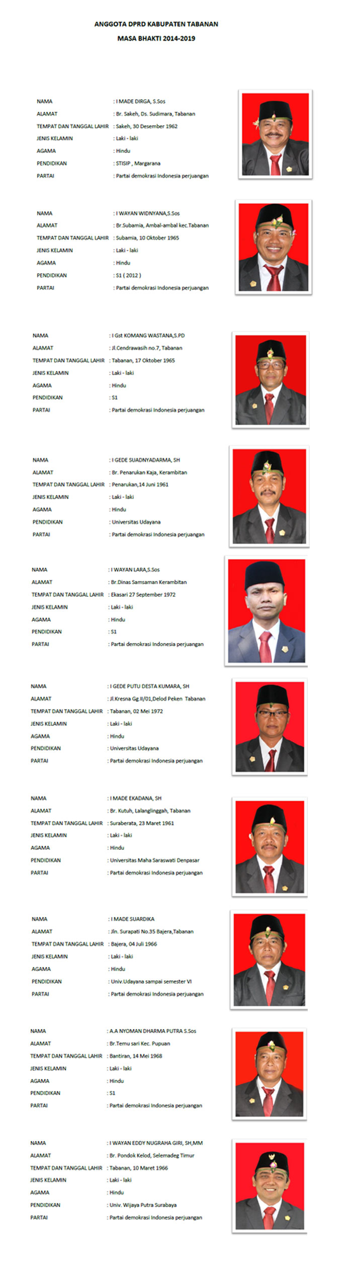 Anggota DPRD-1