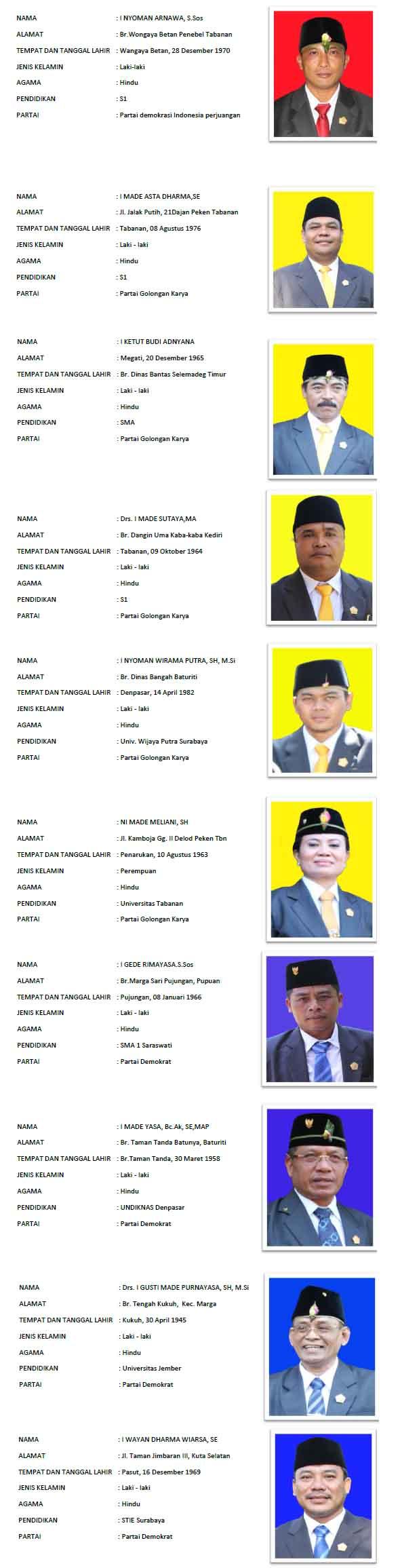 Anggota DPRD-3