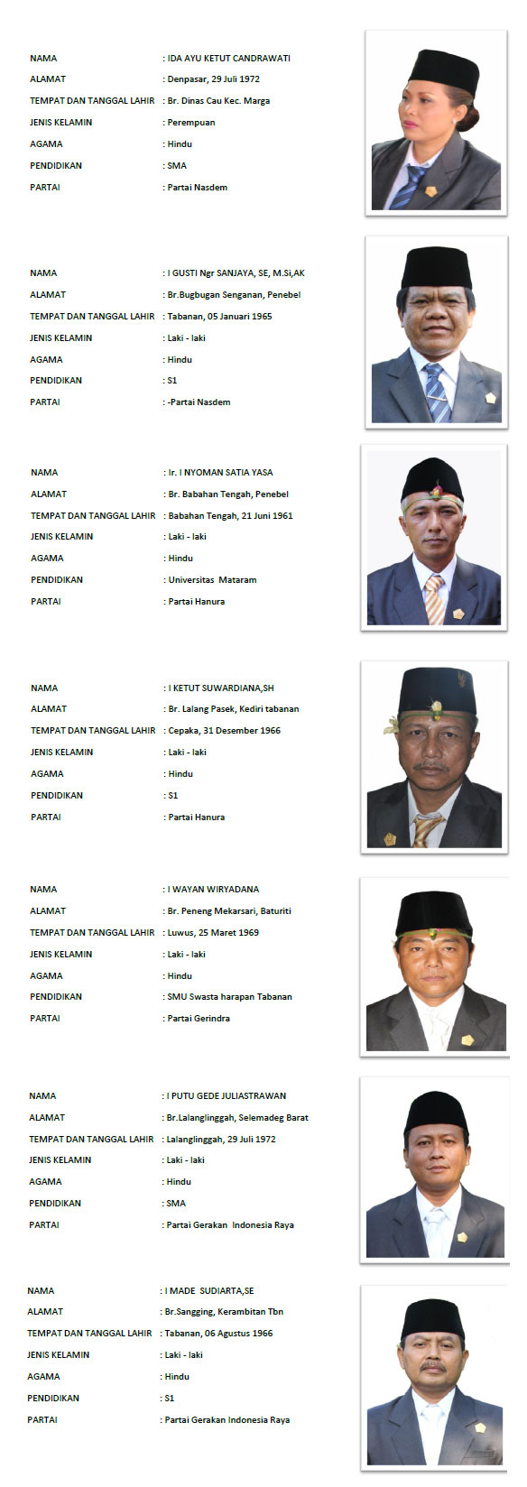 Anggota DPRD-4