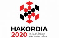 HAKORDIA 2020